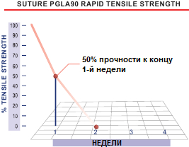 atramat_pgla90_rapid_tensile_strength